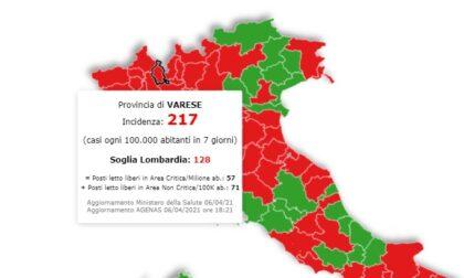 """Incidenza sotto i 250 casi a Varese ma è l'""""effetto Pasqua"""""""